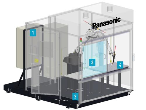 Panasonic_Robot_and_Welding_PA_c_TT_3D_Teaser.png